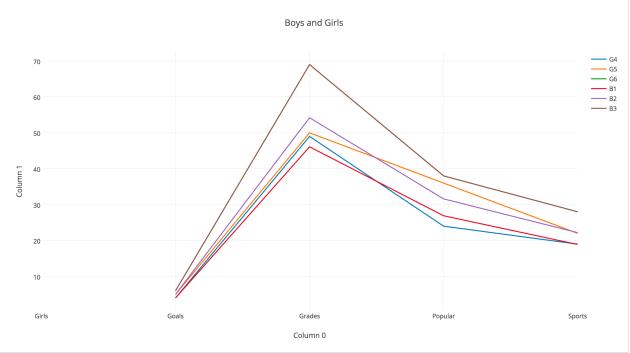 girls-and-boys-iine-plot